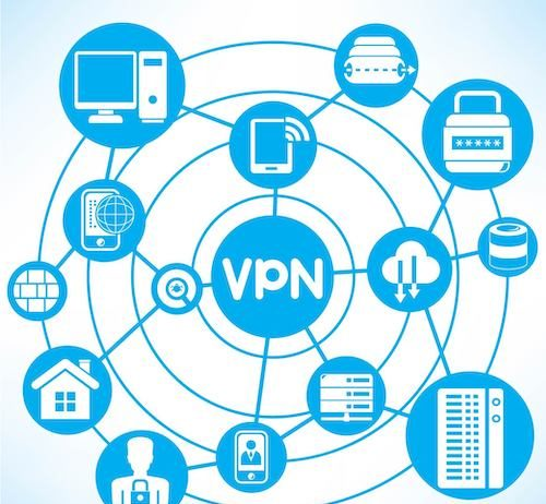 Web portaal voor vergelijkingen VPN-services